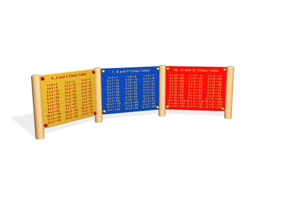 times table play panels for schools